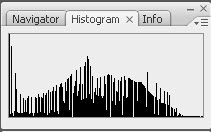 JPEG Processed JPEG Histogram