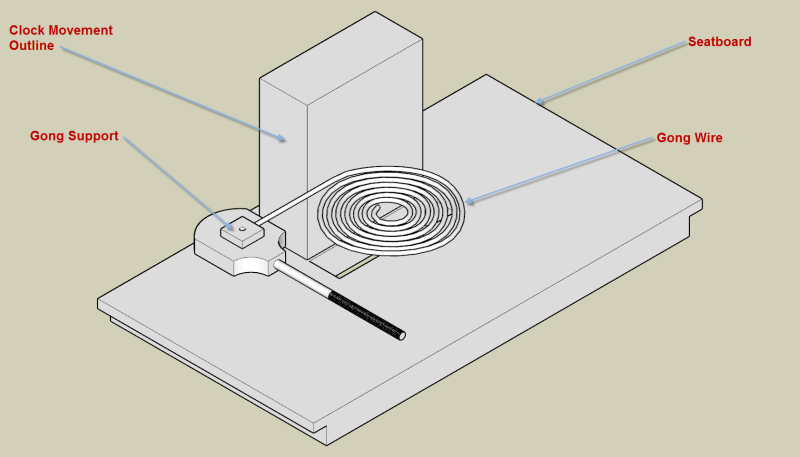 3D SketchUp Model Of The Gong Placement