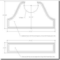 Headboard And Footboard Panel Details