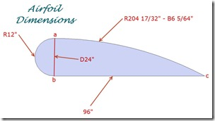 airfoil#0_dimensions