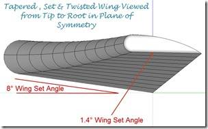 wing_twist